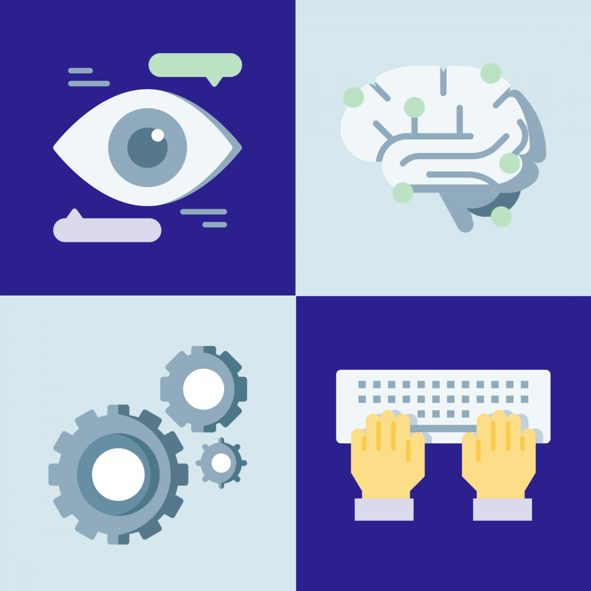 4 icons: an eye with text bubbles above and below it, a brain, a set of gears, and two hands using a keyboard.